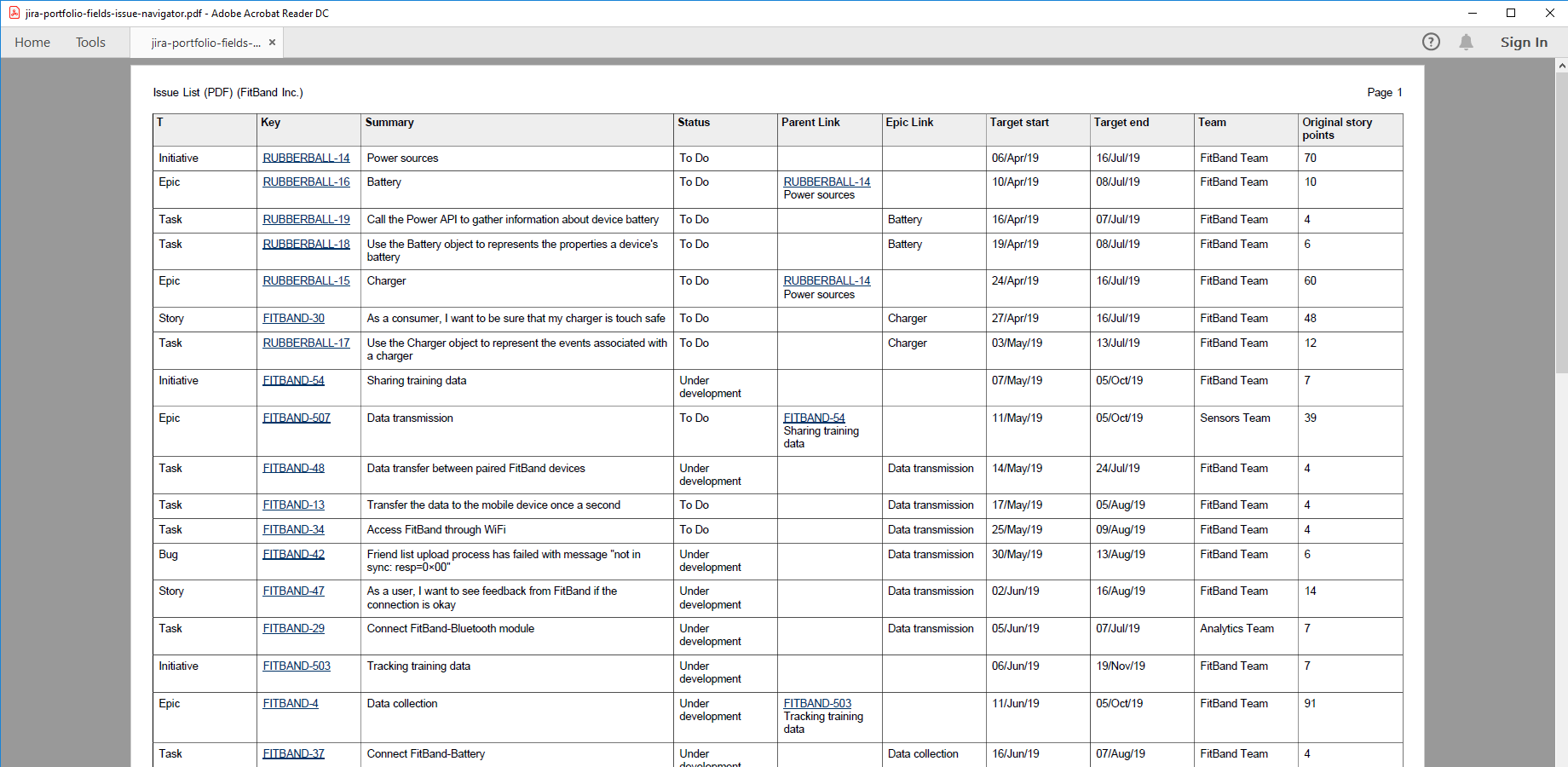 Issue list with Advanced Roadmaps fields